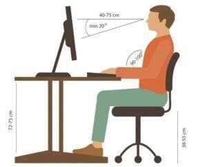 cara duduk dengan benar. Posisi duduk yang benar