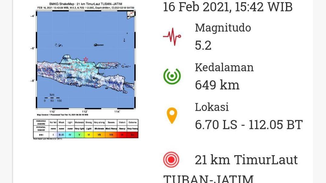 Gempa Bumi di Tuban. (Foto: Website BMKG/Tugu Jatim)