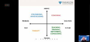 Coach Paragon: Tak Hanya Refleksi Mahasiswa, Lecturer Coaching Movement untuk Para Dosen