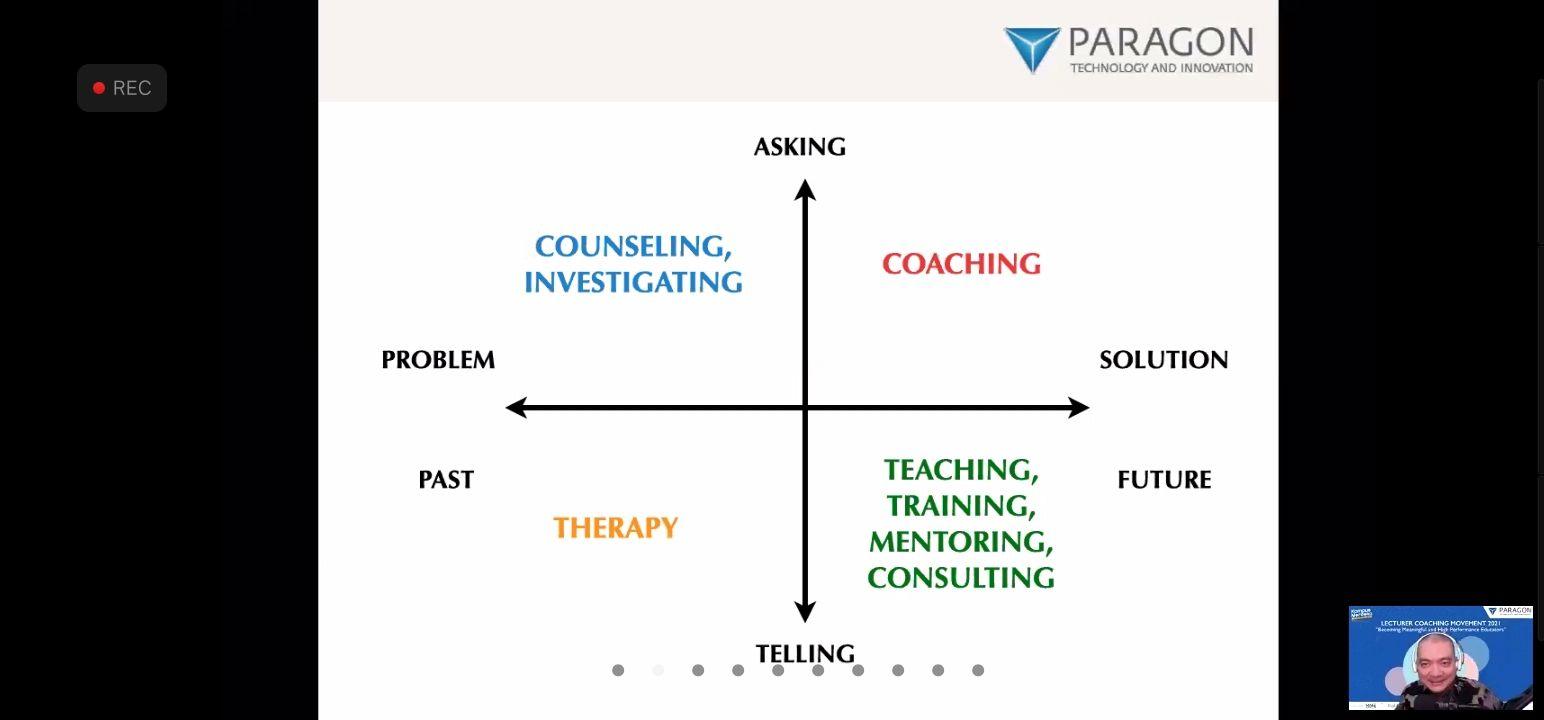 Talent Advisor Corporate Coach and Leadership Communication Coach PT Paragon Technology and Innovation Adam Amrullah saat menyampaikan materi via Zoom pada Minggu (28/02/2021). (Foto: Feni Yusnia/Tugu Jatim)