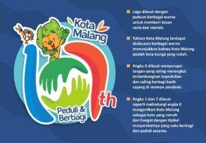 Logo HUT Ke-107 Kota Malang. (Foto: Humas Pemkot Malang/Tugu Jatim)