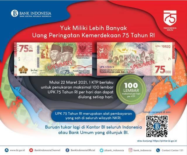 Ilustrasi uang pecahan Rp 75 ribu. (Foto: Kumparan)