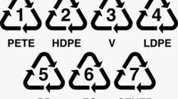 Perhatikan kode wadah plastik yang aman untuk makanan. (Foto: waste4change.com)