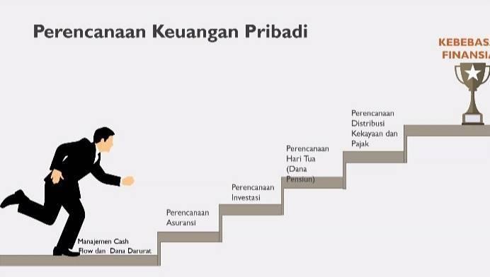 Tips perencanaan keuangan pribadi untuk masa depan, Selasa (27/07/2021). (Foto: M. Sholeh/Tugu Jatim)