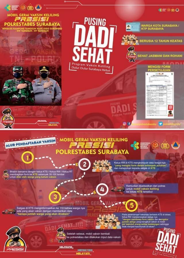 Polrestabes Surabaya meluncurkan inovasi baru. (Foto: Polda Jatim/Tugu Jatim)