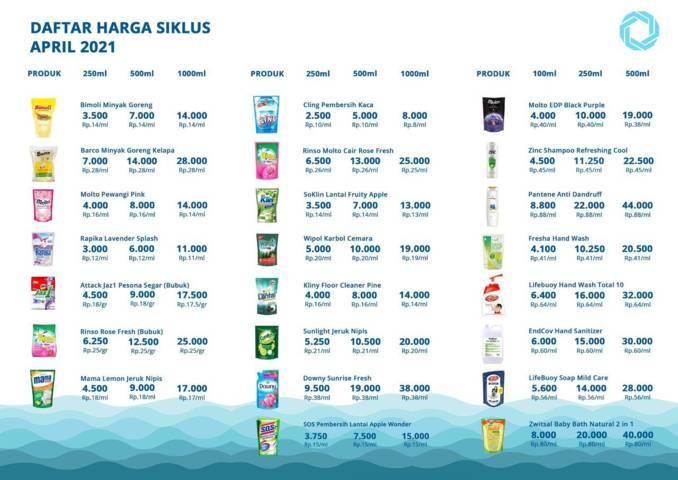 Daftar harga produk Siklus Refill. (Foto: Dokumen/Tugu Jatim)