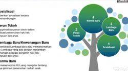 Salah satu slide virtual studium general Fakultas Syariah IAIN Ponorogo, Rabu (15/09/2021/tugu jatim